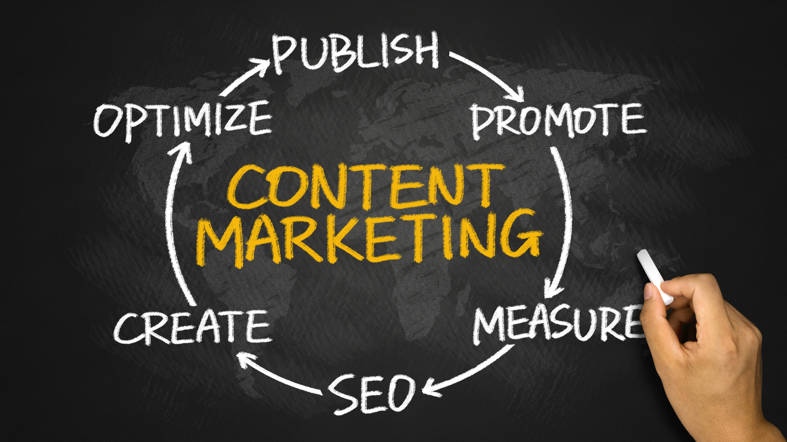 Content Marketing | Develop A Killer Content Marketing Plan In 7 Easy Steps