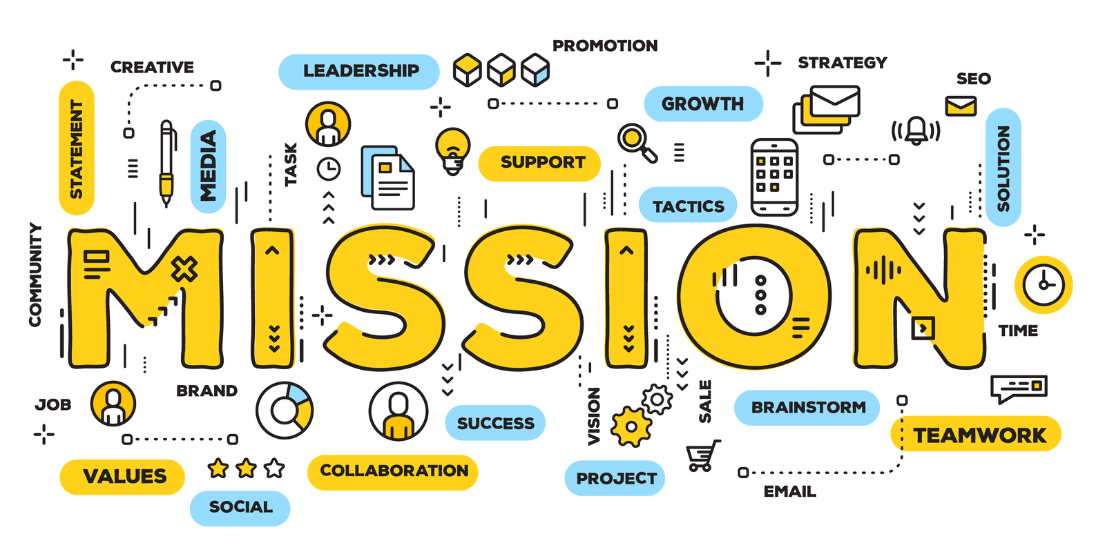 Mission | Building A Social Media Marketing Plan That Works