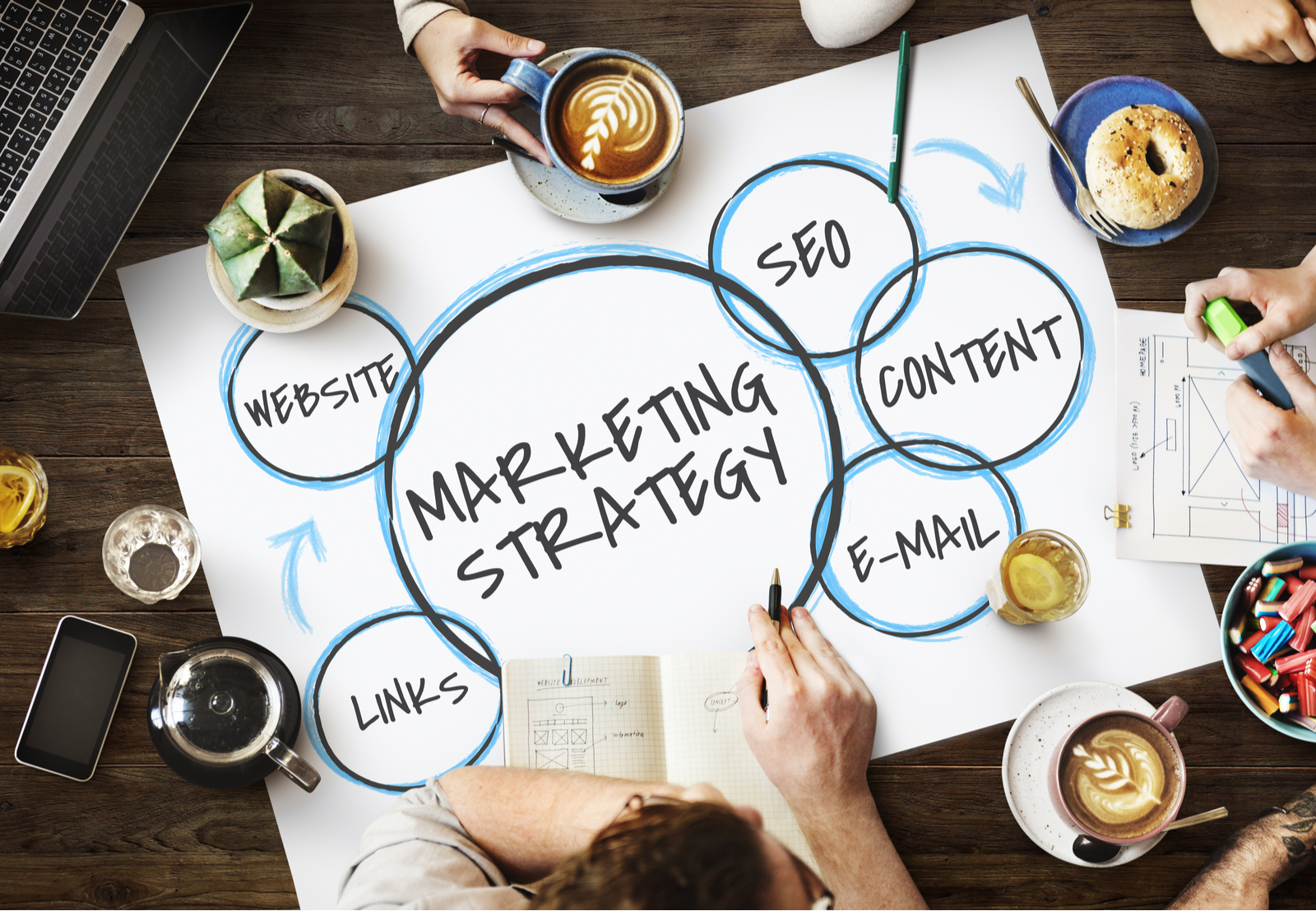 Marketing Strategy | What Is SEO: Beginner's Guide To Search Engine Optimization