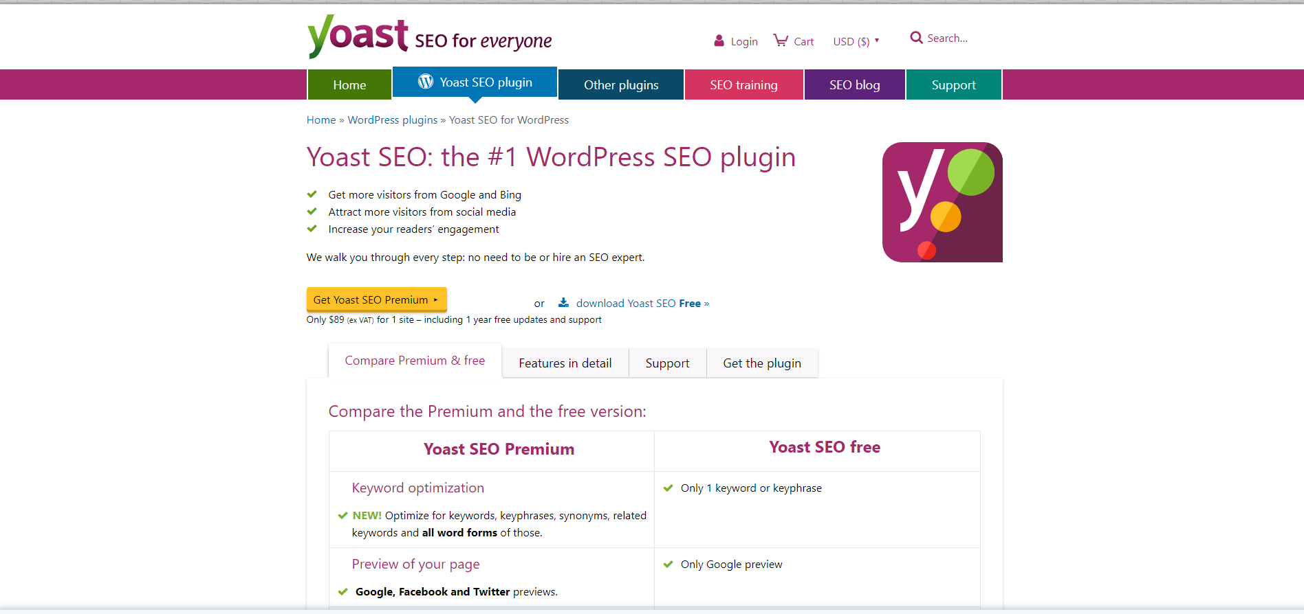 Yoast | 18 Most Popular WordPress Plugins For Your Business Needs