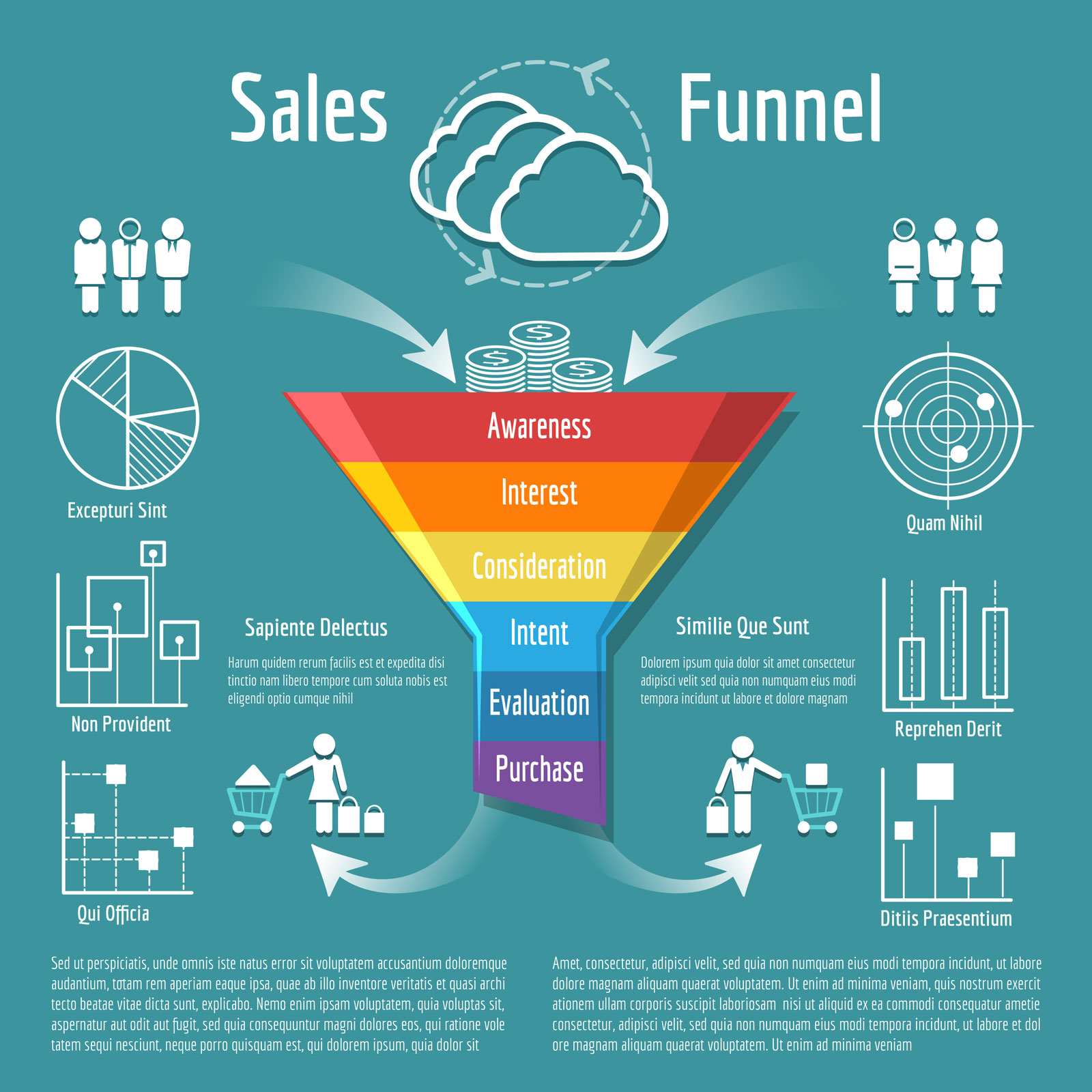 Infograph | Inbound Marketing: An A-Z Guide To Building Your Campaign
